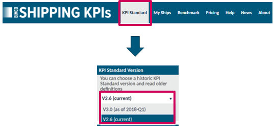 Shipping KPI Standards Versions